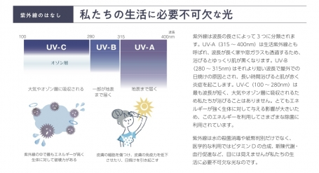 弱い コロナ 紫外線 に UVC殺菌灯で新型コロナウイルス対策しませんか⁉:株式会社エー・エス・エム
